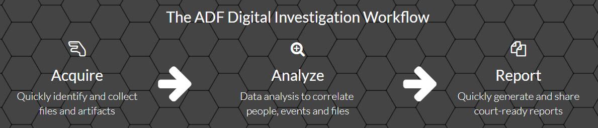 ADF Digital Investigation Workflow - Law Enforcement