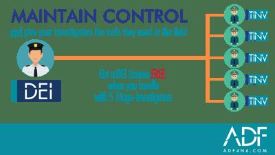 ADF Field Investigator Bundle